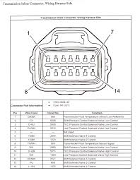 2005 chevy equinox wiring diagram wiring wiring diagram for 2008 chevy equinox transmission wiring diagram chevy equinox ls 2005 bunch ideas of 1 in