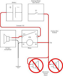 wiring diagram for air horns wiring image wiring air horn install help on wiring diagram for air horns