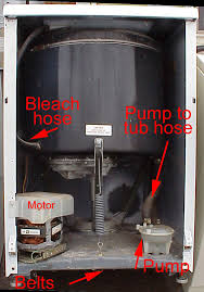 whirlpool duet dryer heating element wiring diagram images dryer belt diagram on kenmore duet dryer wiring diagram electrical