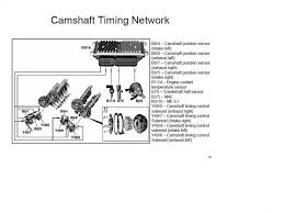 p0016 p0017 camshaft position sensor location please help m272 impulse p0016 amp p0017 camshaft position sensor location please help m272 camshaft