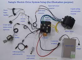 drive motor kit typical setup jpg