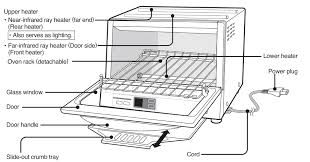 diagram of toaster bookmark about wiring diagram • toaster oven diagram wiring diagram online rh 2 9 6 tokyo running sushi de diagram of b toaster block diagram of toaster