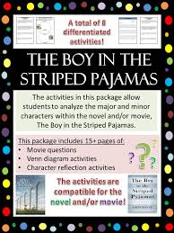 ask the experts the boy in the striped pyjamas essay questions boy in the striped pyjamas essay get help from