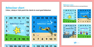 Behaviour Incentive Charts Free Behaviour Charts Teacher Made