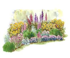 Small Picture Flower garden layouts
