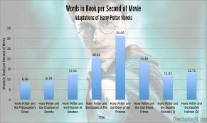 an unexpected journey book length vs movie length in adapted click for larger image