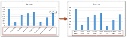 How To Wrap X Axis Labels In A Chart In Excel