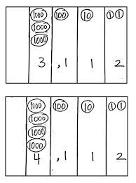 Place Value Chart With Disks 24 Best Place Value Disk Stuff Images Place Values