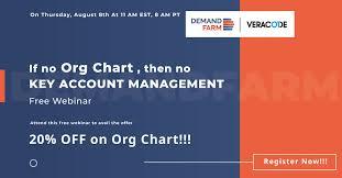 Webinar Org Chart Software