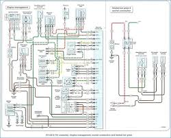 dune buggy wiring harness diagram lovely 914 wiring diagram dune buggy wiring harness diagram lovely 914 wiring diagram bestharleylinksfo of dune buggy wiring harness