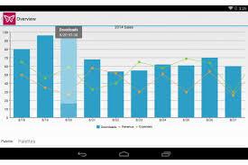 Xamarin Charts Xuni Flexchart Chart Control For Ios Android And Xamarin
