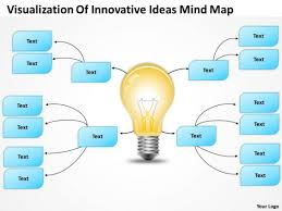 Org Chart Visualization Powerpoint Org Chart Visualization Of Innovative Ideas Mind