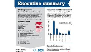 executive summery executive summary beispiele atlantic business gründerküche