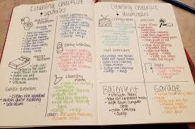 Whole House Cleaning Checklist Bulletjournal