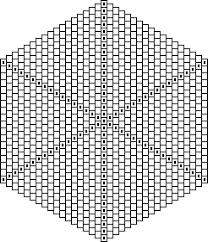 Graphing Patterns Mandalas Beadwork