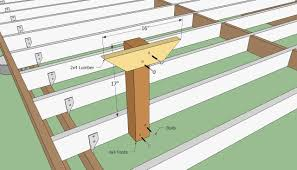 simple deck plans seat graceful markthedev
