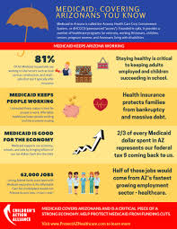 fact sheet to see just how important caid is for working arizonans and our state s overall economic health