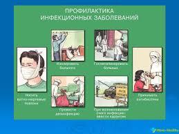 Меры профилактики инфекционных заболеваний Памятка Меры профилактики инфекционных заболеваний