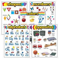 Alphabet Numbers Chart Bulletin Board Charts Educational Early Learning Basic Skills Alphabet Shapes Numbers Colors Opposites