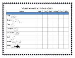 Attribute Chart Ocean Animals Attribute Chart