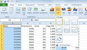 How To Insert Organization Chart In Powerpoint 2010 Tutorials Tips Learn How To Insert A Simple Line Chart In