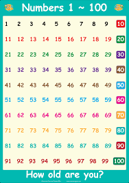 Pin By Ariani On Stuff To Buy 100 Number Chart Number