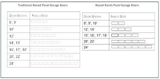 double garage door dimensions standard garage door sizes double double garage door dimensions australia