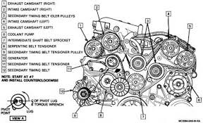 similiar pontiac grand prix engine diagram keywords grand prix gt engine on 2005 pontiac grand prix 3800 engine diagram