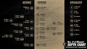 Missouri Depth Chart Notes Depth Charts Missouri Vanderbilt University