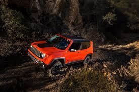 2018 jeep renegade. interesting renegade jeep renegade in 2018 jeep renegade