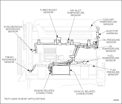 freightliner wiring diagrams for m2 within fld120 saleexpert me freightliner classic fuse panel diagram at Freightliner Fld120 Fuse Box Location
