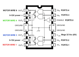 wiring diagram of motor control the wiring diagram diagram motor control wiring nilza wiring diagram