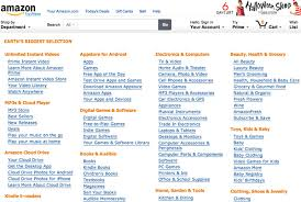 site map of amazon showing that the main content areas with links to