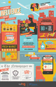 Latino Graphic Designers The Latino Influence Project Infographic Graphic Design