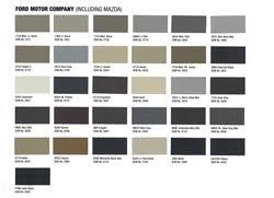 Sem Car Interior Paint For Plastic Vinyl Leather Fabric