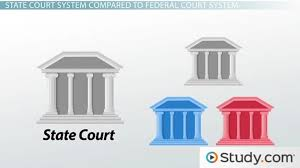 State Court System Structure Overview