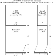 Single Car Garage Dimensions  RemicooncomDimensions Of One Car Garage