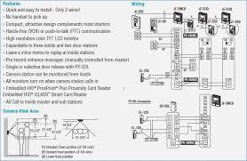 jeron nurse call wiring diagram collection wiring diagram sample jeron nurse call wiring diagram collection jeron inter wiring diagram luxury famous nurse call wiring wiring diagram