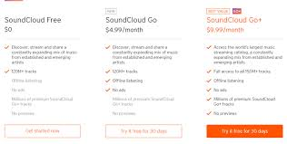 How To Get On The Soundcloud Charts Soundcloud Go Adds A Mid Tier 5 Subscription Option Old
