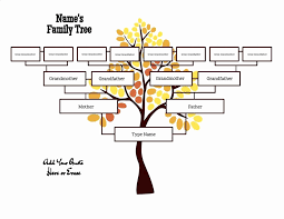 Free Editable Family Tree Template Medical Family Tree Template Luxury Free Editable Family