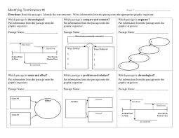Fiction Vs Nonfiction Venn Diagram Text Structure Worksheet Pdf Beautiful Venn Diagram Fiction Vs