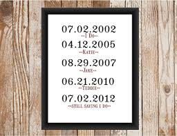 83 best wedding vow renewal images on pinterest wedding vow Wedding Vows Plaque what a difference a day makes vow renewal print $12 00, via etsy wedding vow plaque