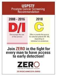 Percent Free Psa Chart Psa Screening Zero The End Of Prostate Cancer