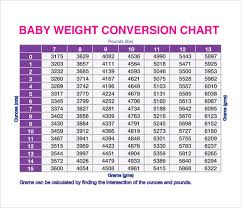 Pounds To Stone Conversion Chart 72 Unexpected Baby Weight Conversion Chart Kg To Lbs