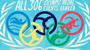 All 306 Olympic Medal Events, Ranked