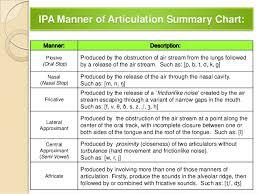 Manner Of Articulation Chart 3 Consonants