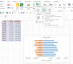 Tornado Chart Excel 2010 How To Create A Tornado Chart In Excel