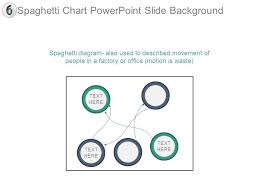 Spaghetti Chart Ppt Spaghetti Chart Powerpoint Slide Background Templates
