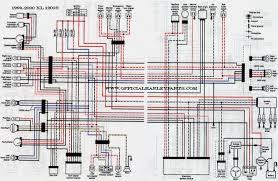 sportster 1200c wiring harness diagram sportster wiring diagrams 2005 harley davidson sportster wiring diagram wiring diagram
