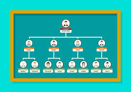 Org Chart Template Free Download Org Chart Template Vector Download Free Vectors Clipart